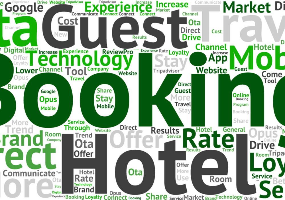 ROI FOR HOTELS
